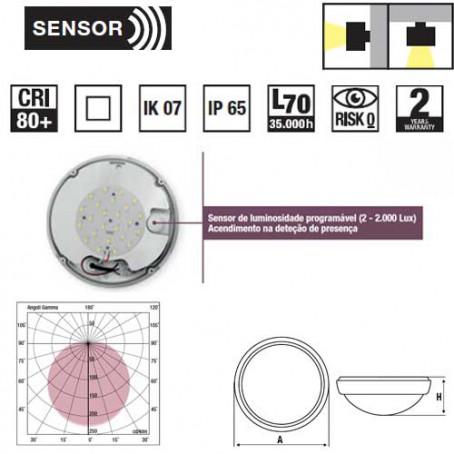 Wiva Plafonier Bulk Sensor 15W 4000K 51300014